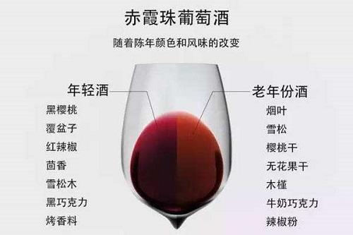 葡萄酒真的越陈年越好吗?