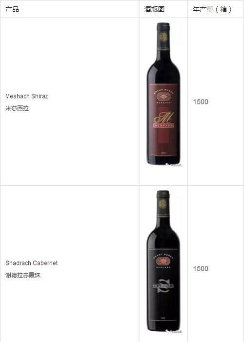 澳大利亚酒庄之巴罗萨产区酒