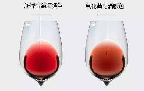 葡萄酒酒精度是多少?